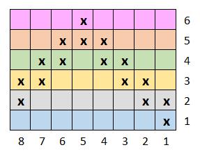 Mønsterrapport opskrift strikket karklud